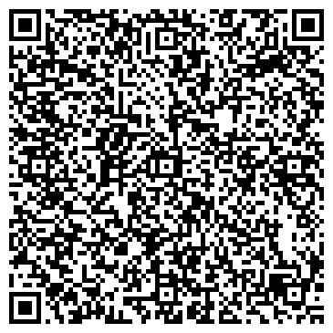 """QR-код с контактной информацией организации ИП """"Автобагажники.рф"""""""