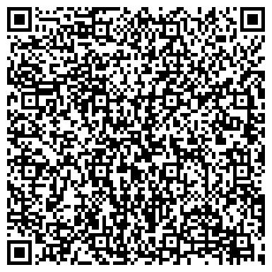 QR-код с контактной информацией организации millennium Sound Production