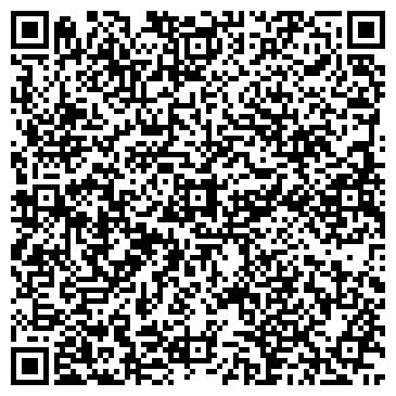 QR-код с контактной информацией организации ИП Батник-Текс