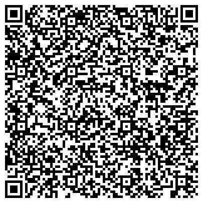 QR-код с контактной информацией организации ООО Днепровский футеровочный завод