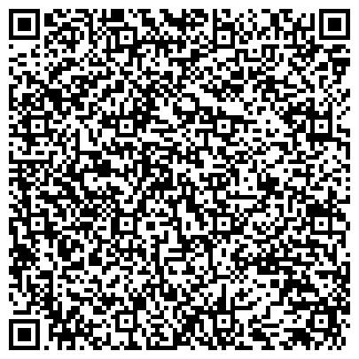 QR-код с контактной информацией организации Единый центр новостроек Краснодара «Микрогород»