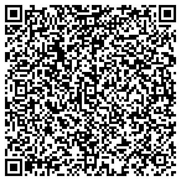 QR-код с контактной информацией организации ИП Киселев Д. Ю.