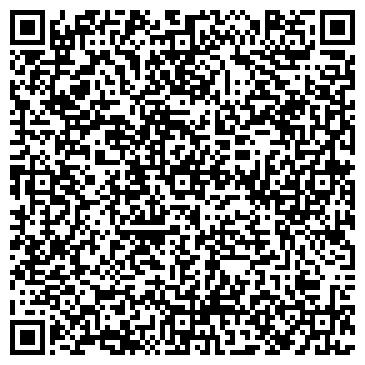 QR-код с контактной информацией организации ПРОМЭЛЕКТРОСНАБЖЕНИЕ, ООО