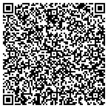 QR-код с контактной информацией организации МЕЛИТОПОЛЬСКИЙ МЯСОКОМБИНАТ, ОАО