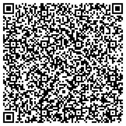 QR-код с контактной информацией организации НЕЖИНСЕЛЬМАШ, НЕЖИНСКИЙ ЗАВОД СЕЛЬСКОХОЗЯЙСТВЕННОГО МАШИНОСТРОЕНИЯ, ОАО
