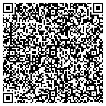 QR-код с контактной информацией организации НБУ, НИКОЛАЕВСКОЕ ОБЛАСТНОЕ УПРАВЛЕНИЕ