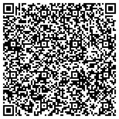 QR-код с контактной информацией организации УКРСОЦБАНК, АКБ, НИКОЛАЕВСКИЙ ОБЛАСТНОЙ ФИЛИАЛ