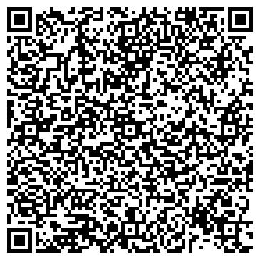 QR-код с контактной информацией организации ЭНЕРГОБАНК, АКБ, НИКОЛАЕВСКИЙ ФИЛИАЛ
