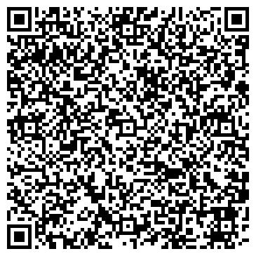 QR-код с контактной информацией организации НИКОПОЛЬСКИЙ ЗАВОД ЖБК, ОАО