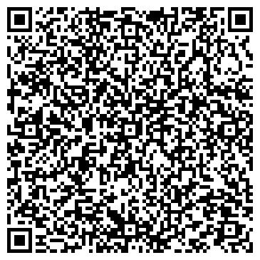 QR-код с контактной информацией организации НОВОМОСКОВСКОЕ КП ПРОДТОВАРОВ, ОАО