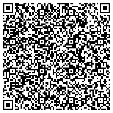 QR-код с контактной информацией организации СЕВЕРЭЛЕКТРОСЕТЬСТРОЙ, ООО (ВРЕМЕННО НЕ РАБОТАЕТ)