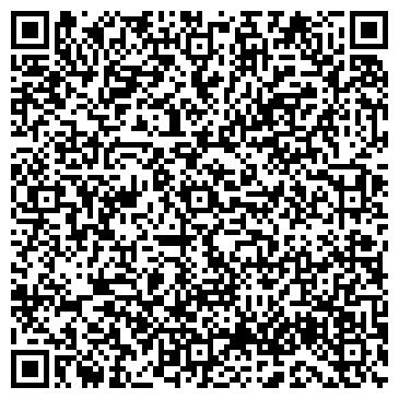 QR-код с контактной информацией организации ЛОПАТИНСКИЙ СПИРТЗАВОД, ГП