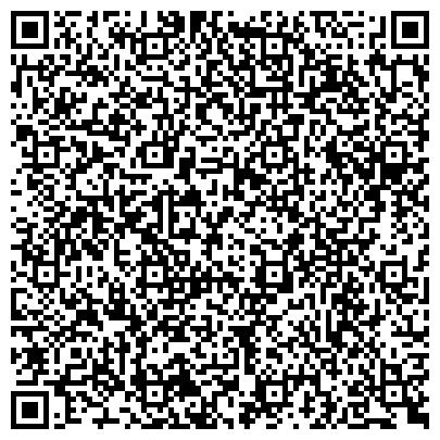 QR-код с контактной информацией организации ЗАКАРПАТСКИЕ ОБЪЯВЛЕНИЯ, РЕКЛАМНО-ИНФОРМАЦИОННЫЙ ЕЖЕНЕДЕЛЬНИК, РЕДАКЦИЯ, ЧП