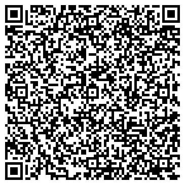 QR-код с контактной информацией организации СИНТЕЗ, АБ, ХАРЬКОВСКИЙ ФИЛИАЛ