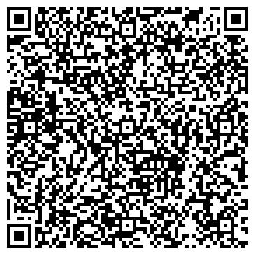 QR-код с контактной информацией организации УКРГАЗБАНК, АБ, ОАО, ХАРЬКОВСКИЙ ФИЛИАЛ
