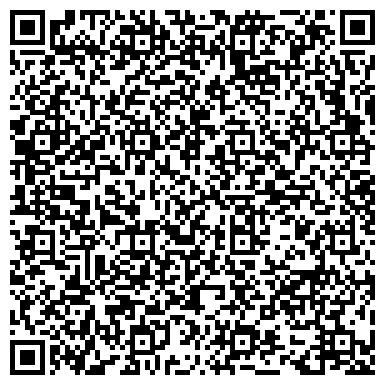 QR-код с контактной информацией организации АО Независимая оценочная компания NBK
