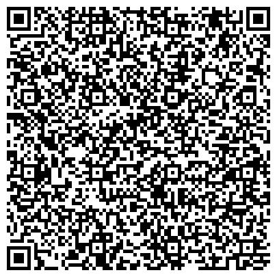 """QR-код с контактной информацией организации Футбольная школа """"Program Football"""""""