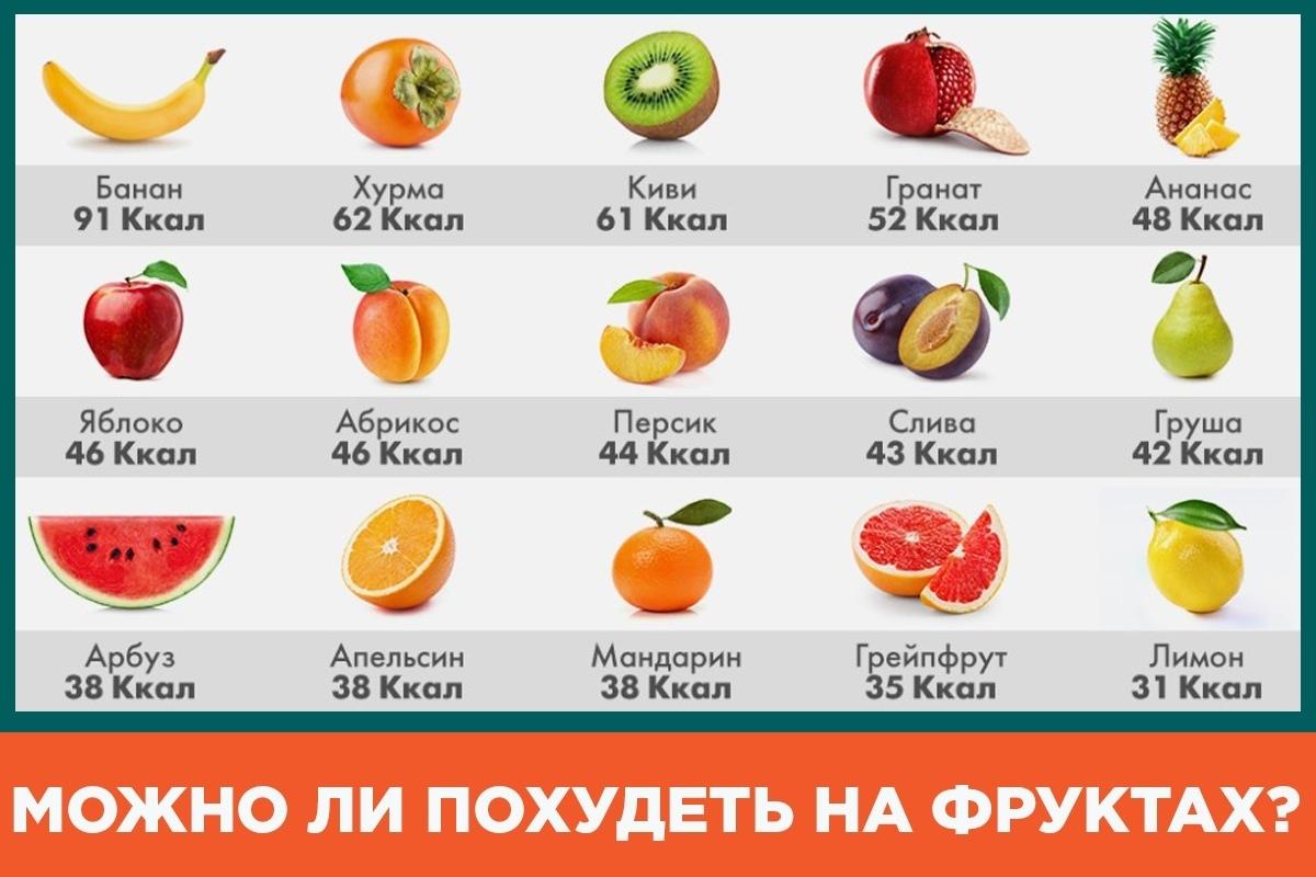 Яблоко Калорийность Для Похудения.
